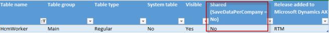 SystemTables_eg